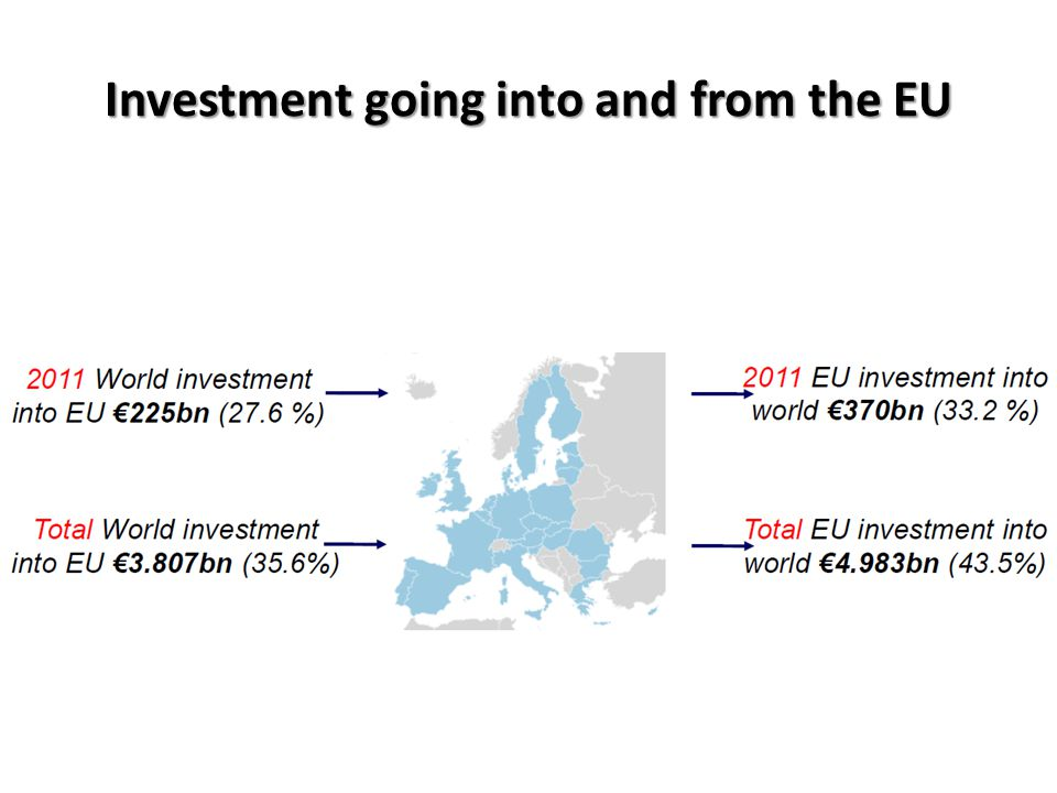 Investment going into and from the EU