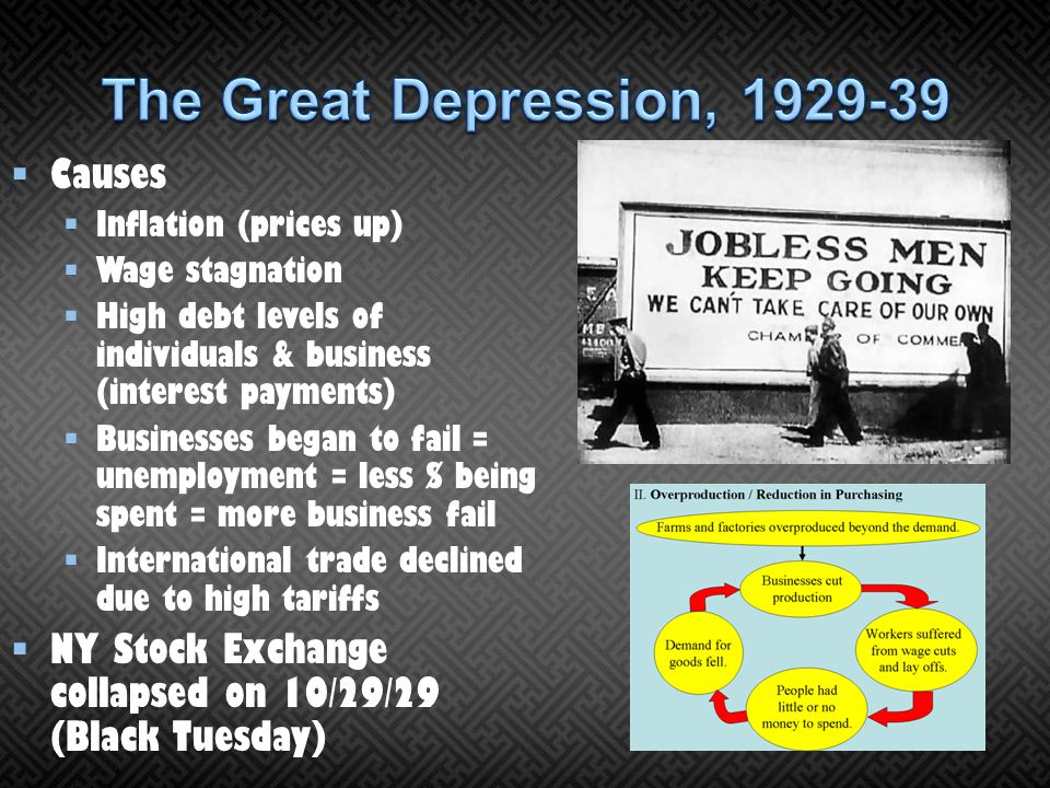The Great Depression, 1929-39 Causes