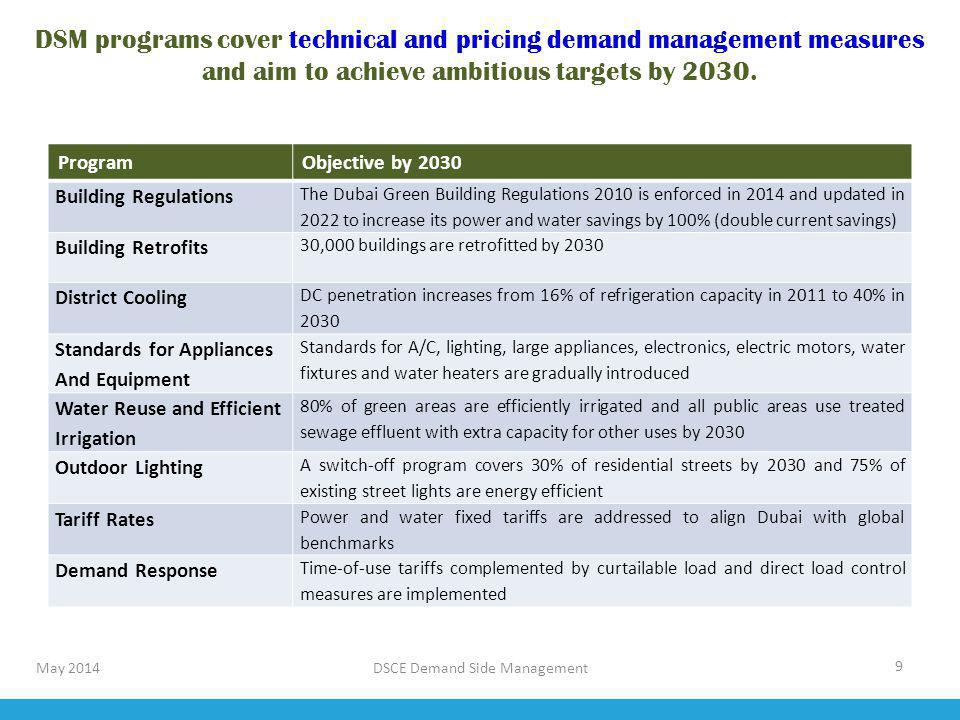 DSM programs cover technical and pricing demand management measures