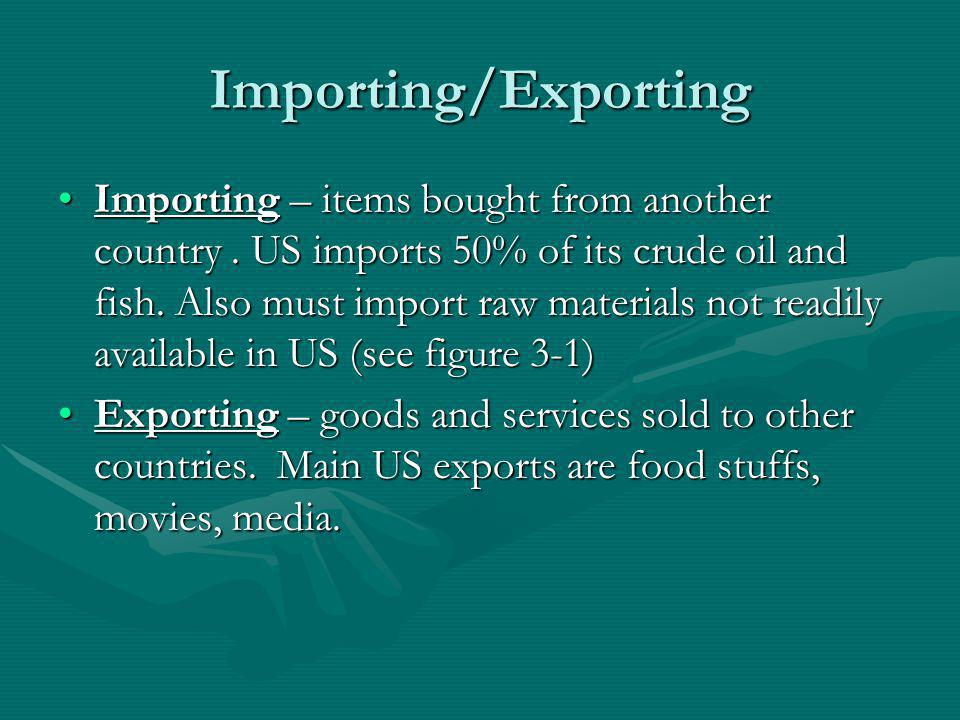 Importing/Exporting