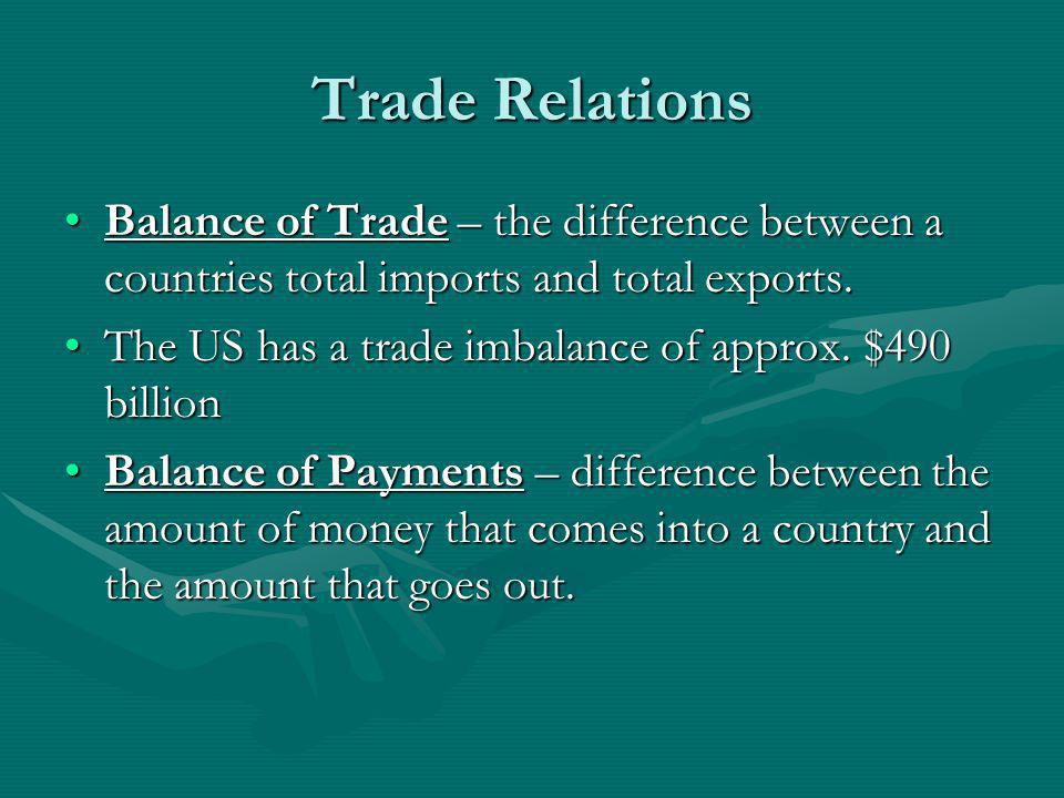 Trade Relations Balance of Trade – the difference between a countries total imports and total exports.