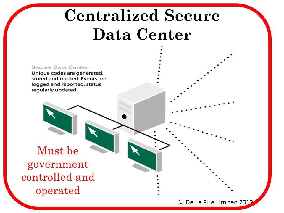 Centralized Secure Data Center