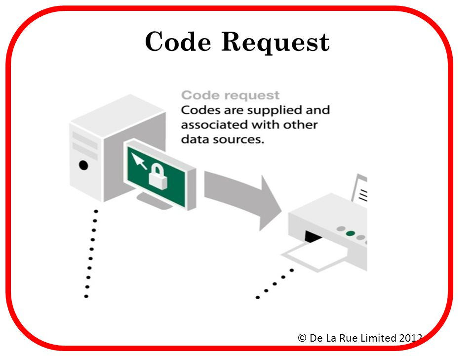 Code Request © De La Rue Limited 2012