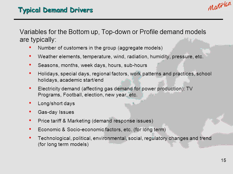 Typical Demand Drivers