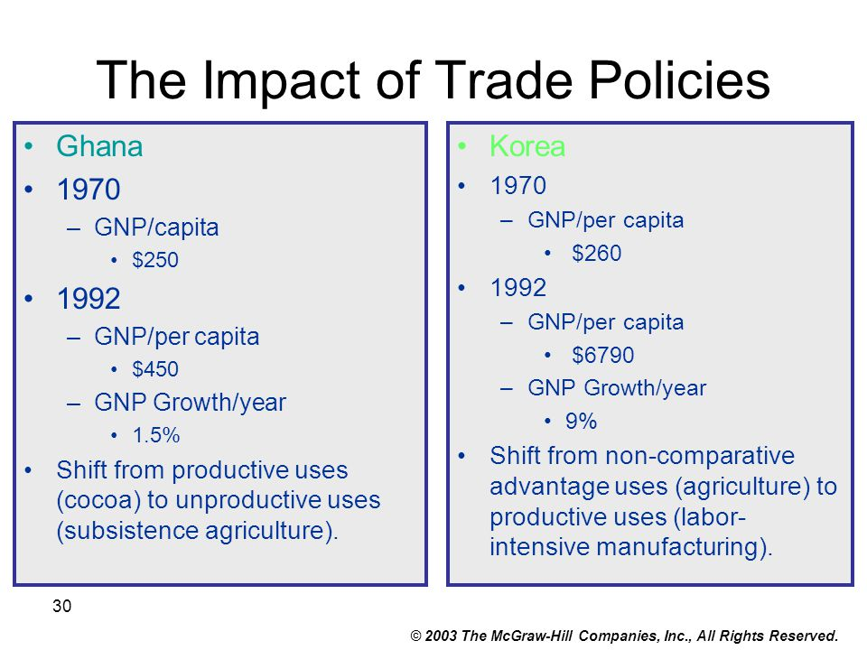 The Impact of Trade Policies