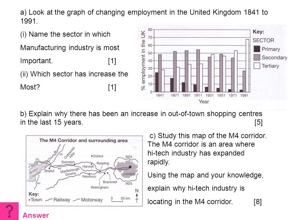 a) Look at the graph of changing employment in the United Kingdom 1841 to 1991.