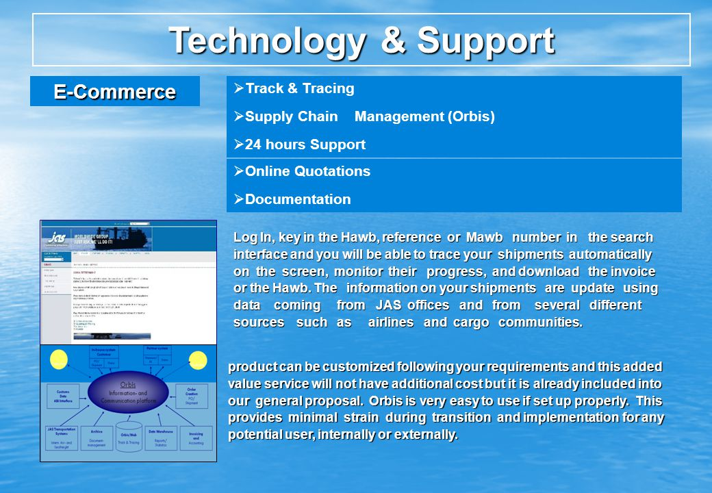 Technology & Support E-Commerce Track & Tracing