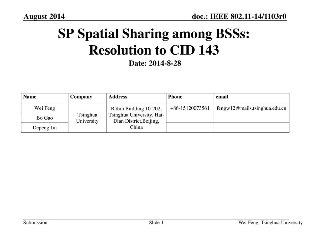 SP Spatial Sharing among BSSs: Resolution to CID ppt download