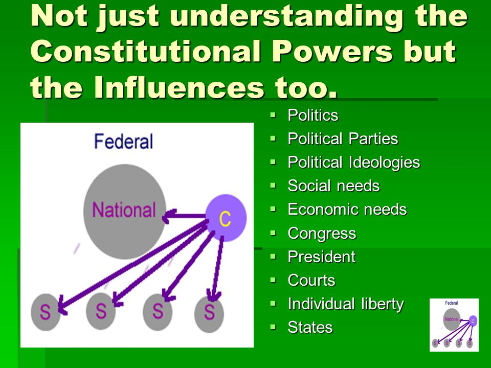 Not just understanding the Constitutional Powers but the Influences too.