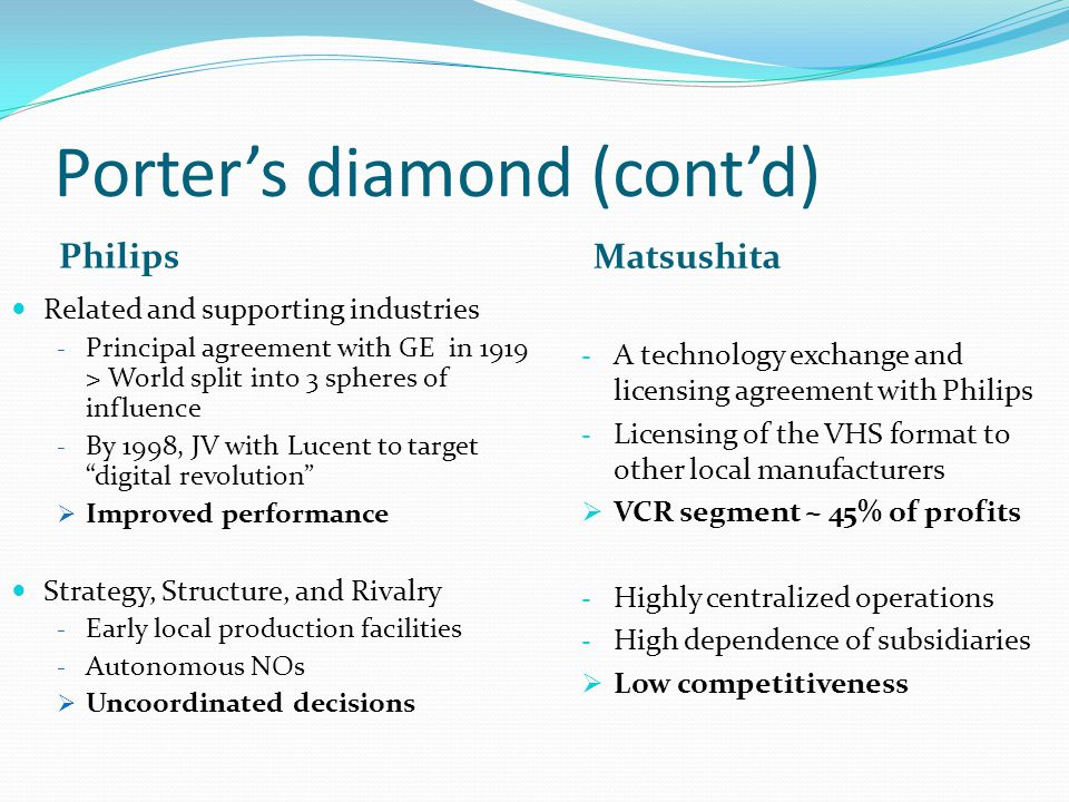 philips vs matsushita essay Below is an essay on phillips vs matsushita from anti essays, your source for research papers, essays, and term paper examples 1) how did philips become the leading consumer electronics company in the world in the postwar era.