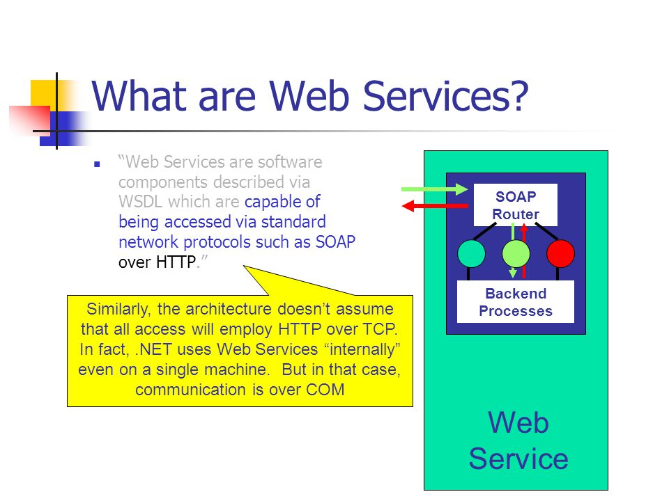 What are Web Services Web Service