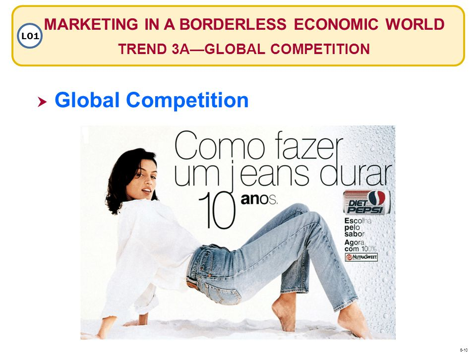 MARKETING IN A BORDERLESS ECONOMIC WORLD TREND 3A—GLOBAL COMPETITION
