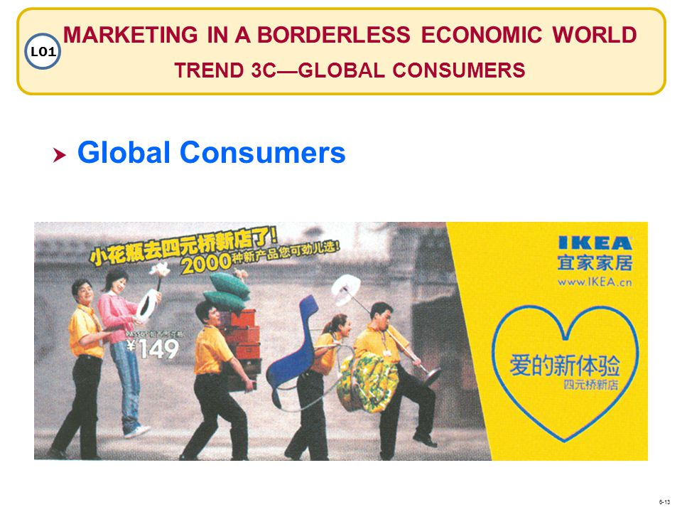 MARKETING IN A BORDERLESS ECONOMIC WORLD TREND 3C—GLOBAL CONSUMERS