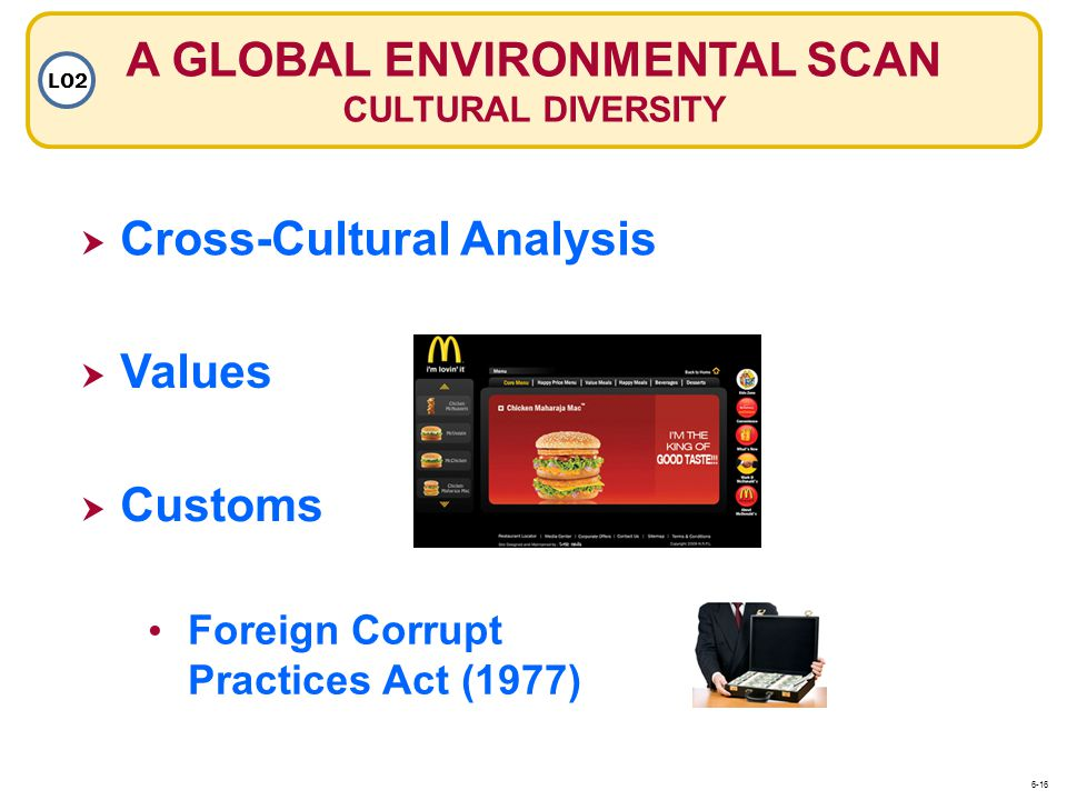 A GLOBAL ENVIRONMENTAL SCAN