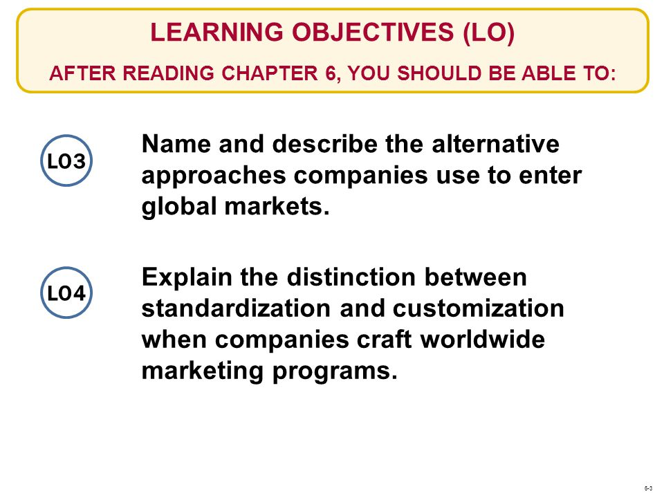 LEARNING OBJECTIVES (LO) AFTER READING CHAPTER 6, YOU SHOULD BE ABLE TO:
