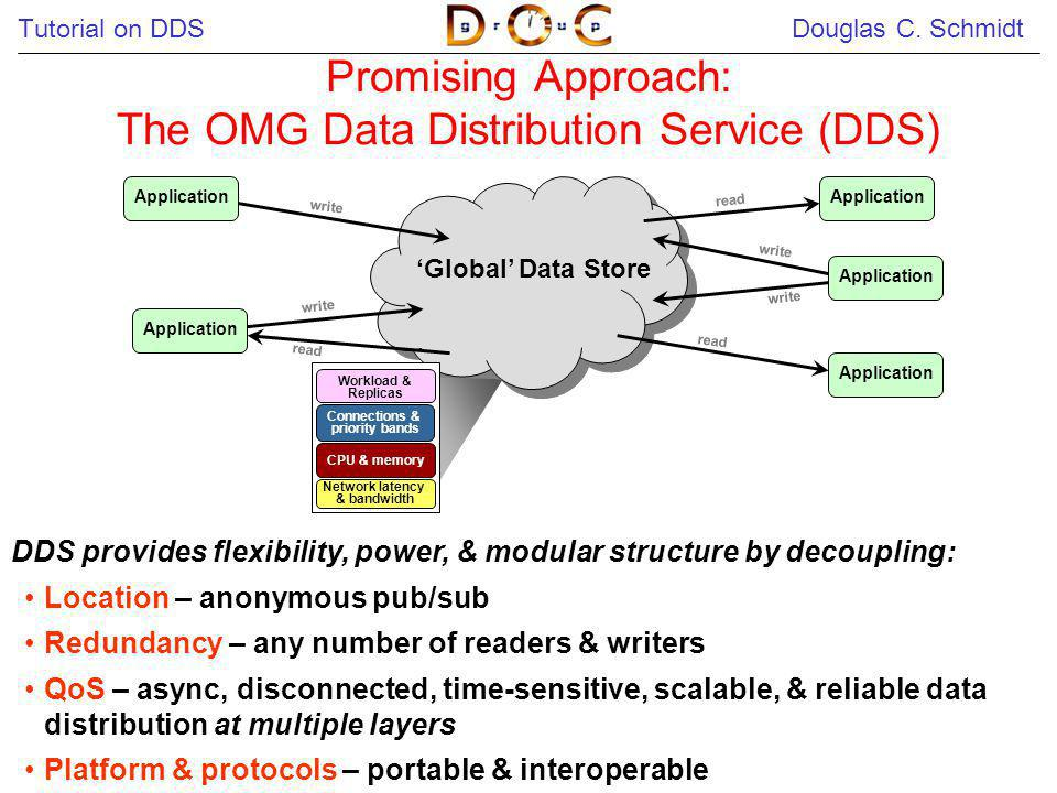Promising Approach: The OMG Data Distribution Service (DDS)