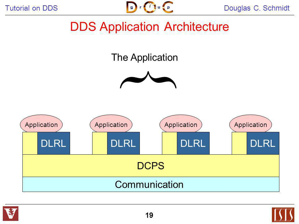 DDS Application Architecture