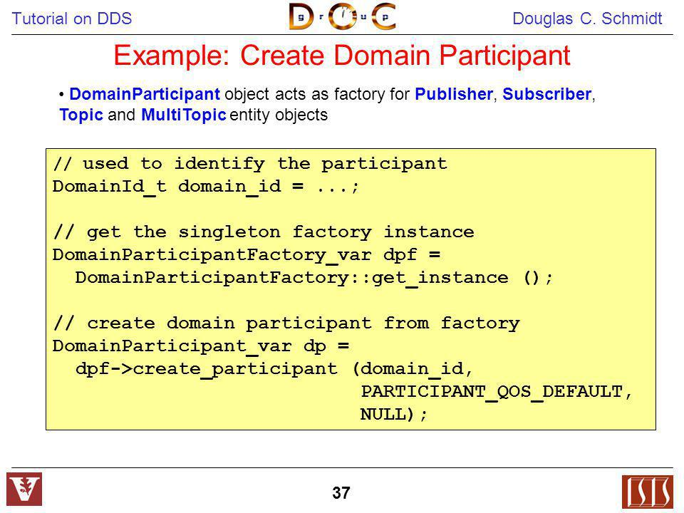 Example: Create Domain Participant
