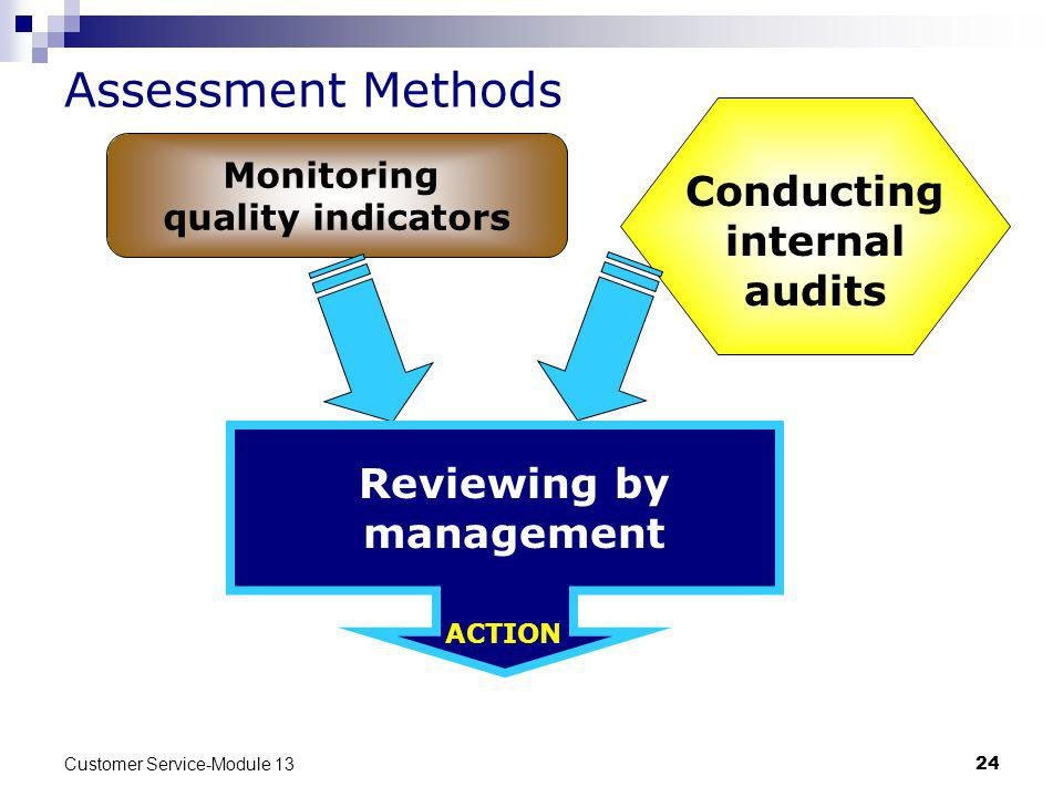Conducting internal audits Reviewing by management