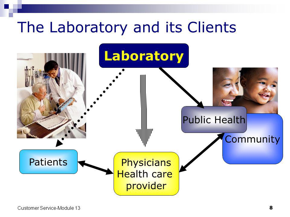 The Laboratory and its Clients