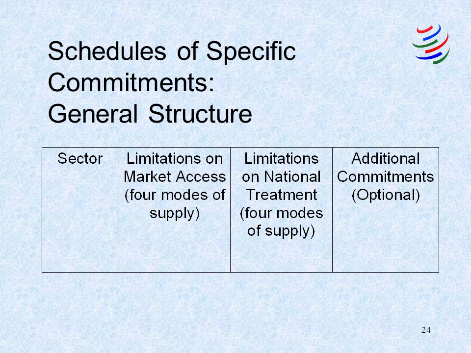 Schedules of Specific Commitments: