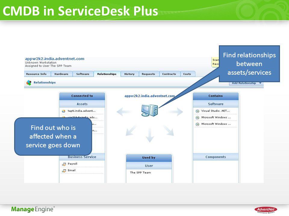CMDB In ServiceDesk Plus