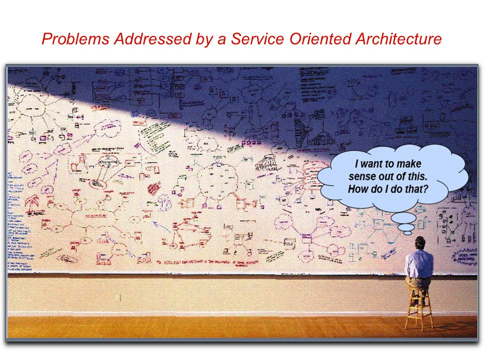 Problems Addressed by a Service Oriented Architecture