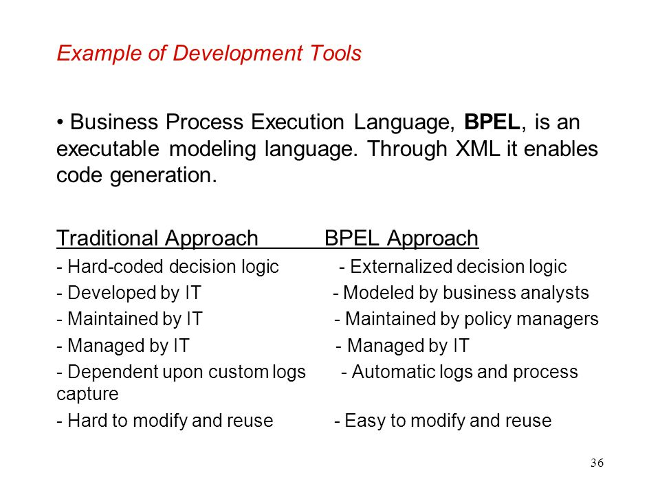 Example of Development Tools