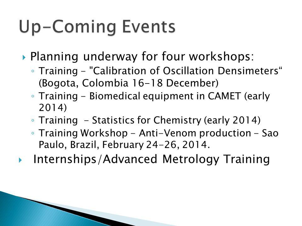Up-Coming Events Planning underway for four workshops: