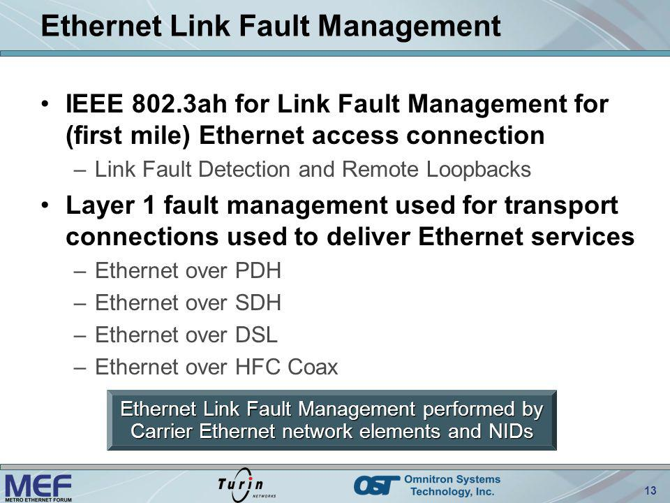 Ethernet Link Fault Management