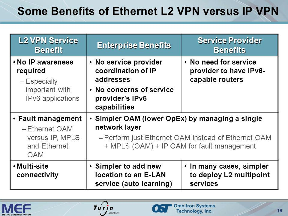 Some Benefits of Ethernet L2 VPN versus IP VPN