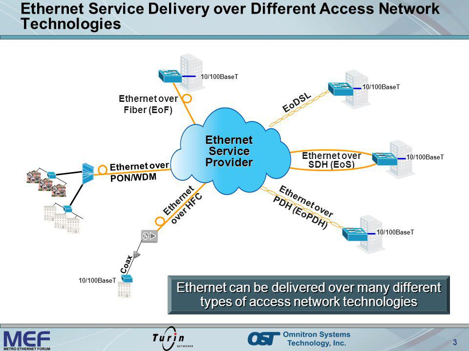Ethernet Service Delivery over Different Access Network Technologies