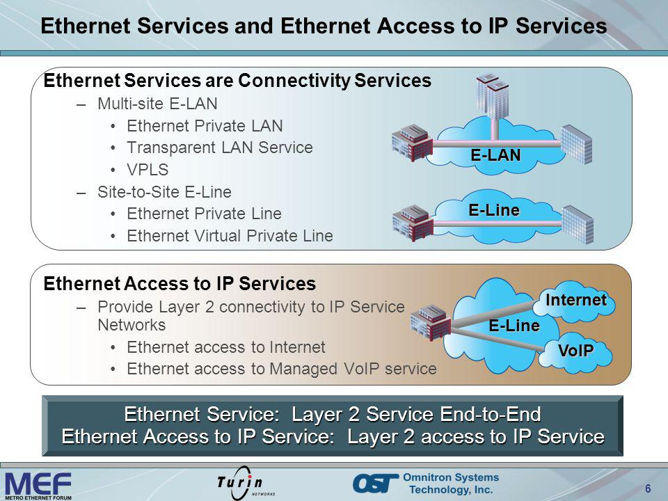 Ethernet Services and Ethernet Access to IP Services