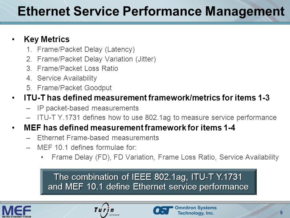 Ethernet Service Performance Management