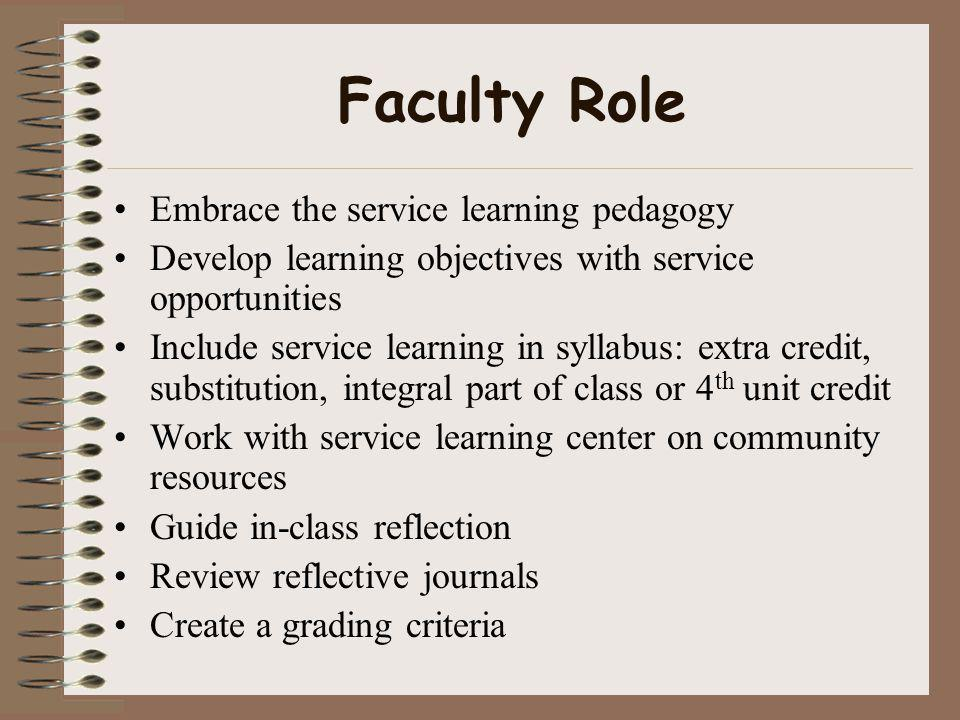 Faculty Role Embrace the service learning pedagogy