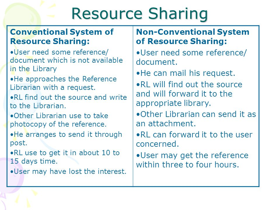Resource Sharing Conventional System of Resource Sharing: