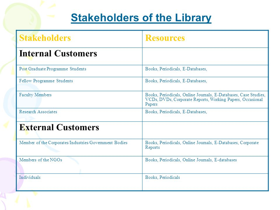 Stakeholders of the Library