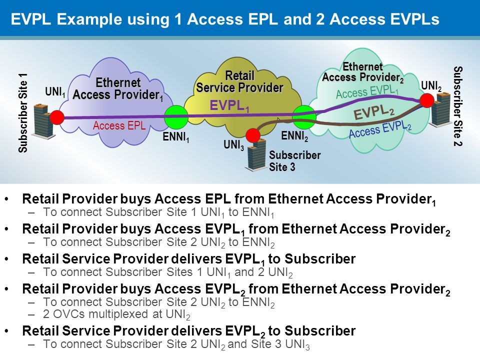 EVPL Example using 1 Access EPL and 2 Access EVPLs