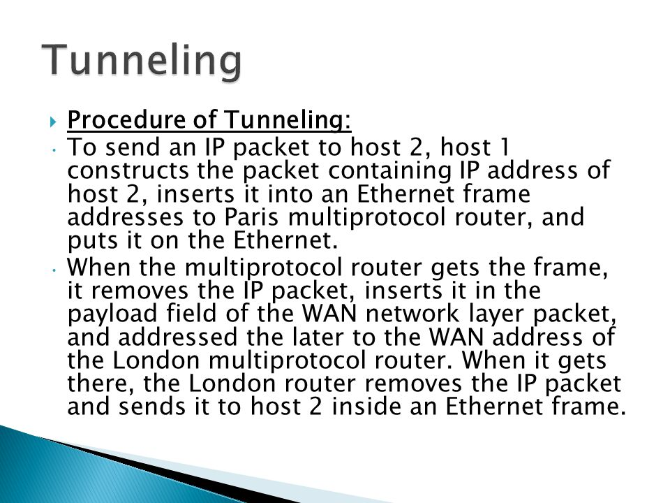 Tunneling Procedure of Tunneling: