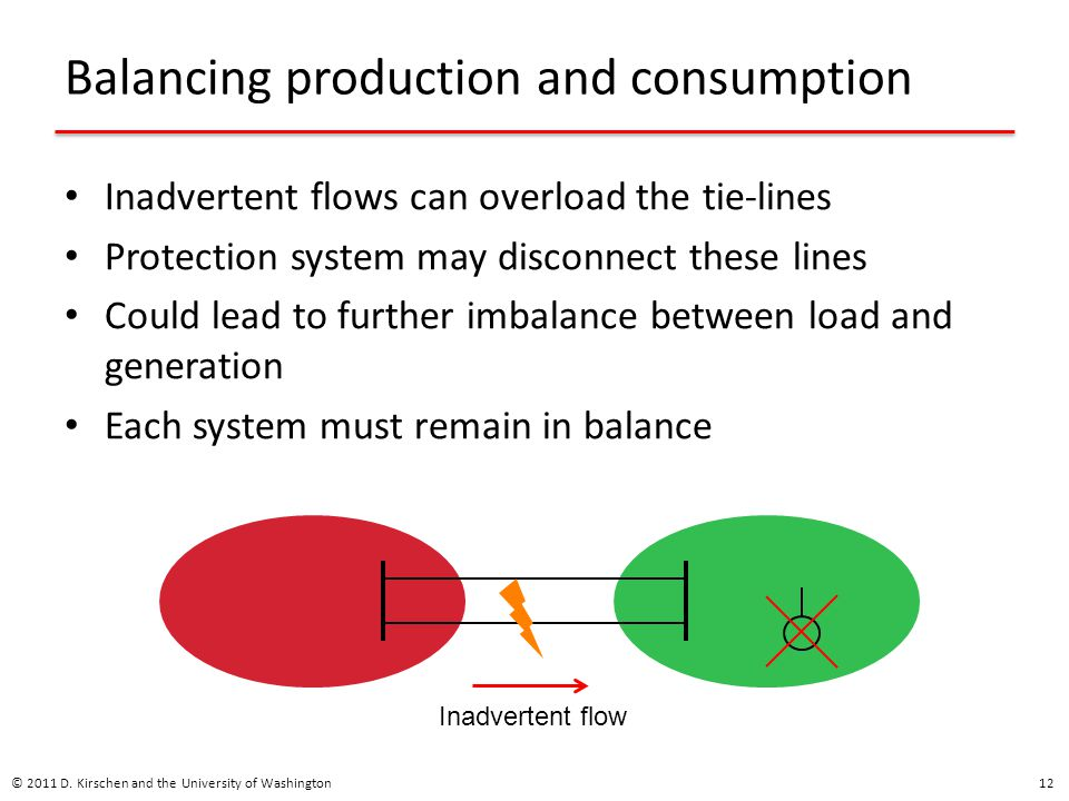 Balancing production and consumption