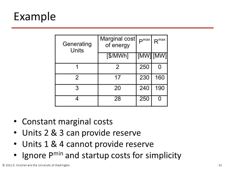 Example Constant marginal costs Units 2 & 3 can provide reserve