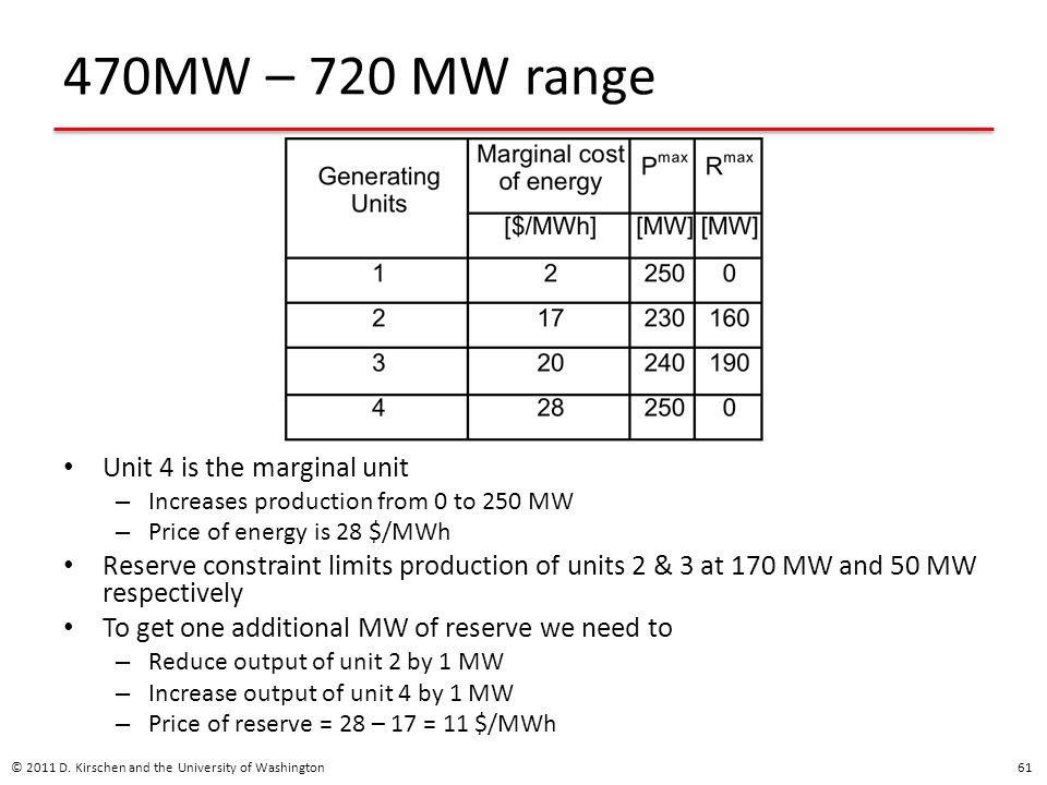 470MW – 720 MW range Unit 4 is the marginal unit