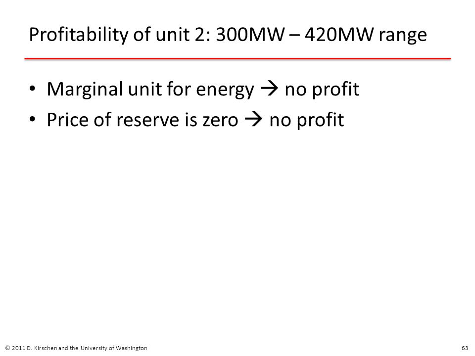 Profitability of unit 2: 300MW – 420MW range