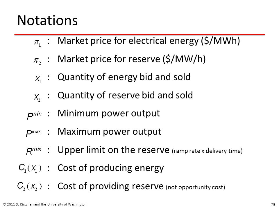 Notations Market price for electrical energy ($/MWh)