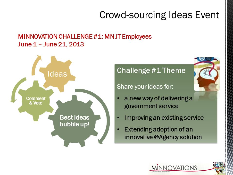 Crowd-sourcing Ideas Event