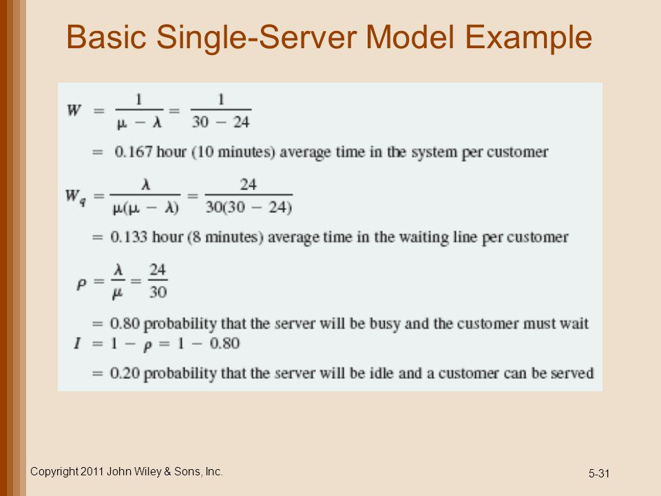 Basic Single-Server Model Example
