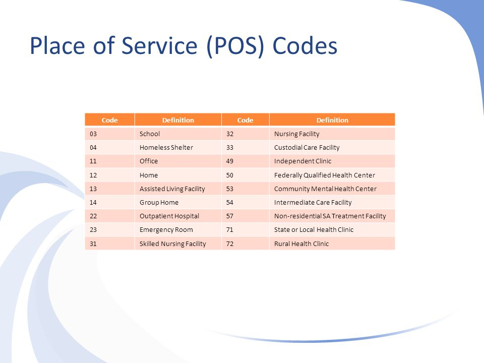 Place of Service (POS) Codes