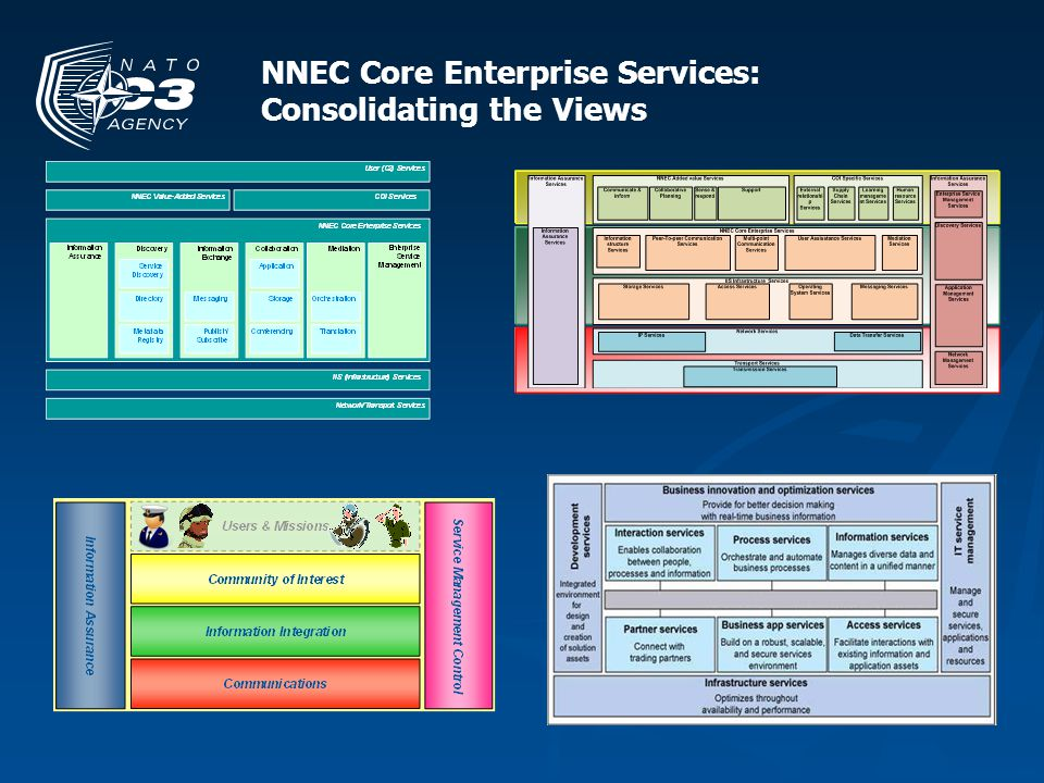 NNEC Core Enterprise Services: Consolidating the Views