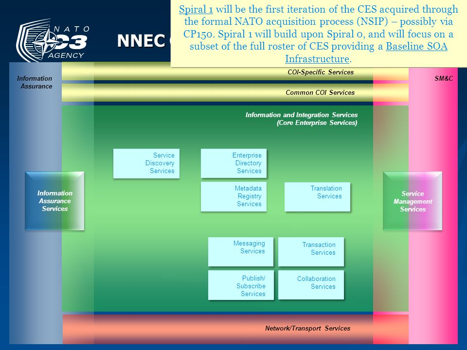 NNEC Core Enterprise Services