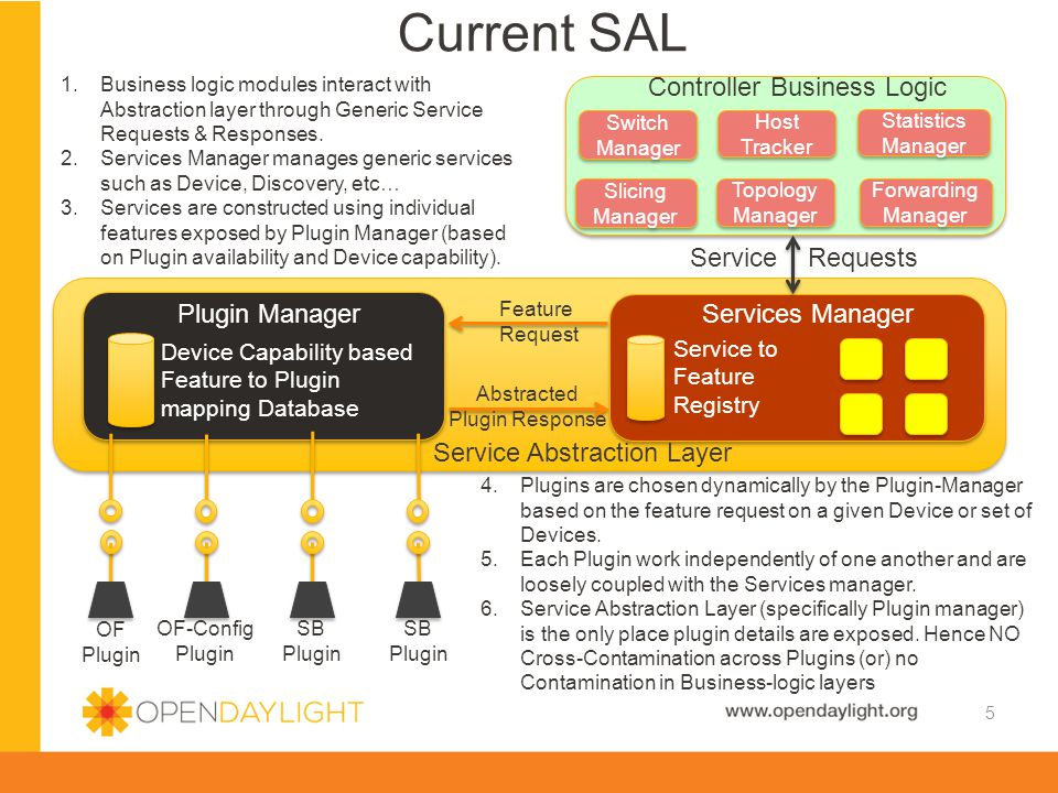 Current SAL Controller Business Logic Service Requests Plugin Manager